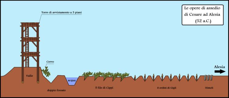 Le fortificazioni di Cesare ad Alesia (52 a.C.) nel corso della conquista della Gallia.