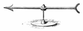 Electroscope - Gilbert's versorium.