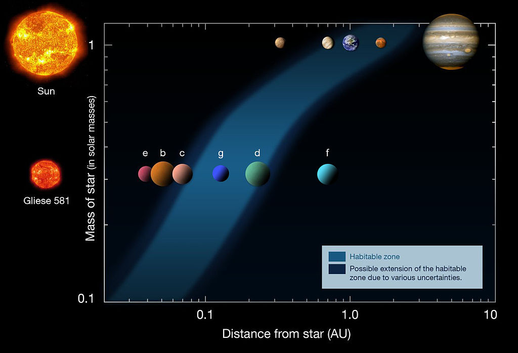 f earth 581 comparedgliese - photo #33