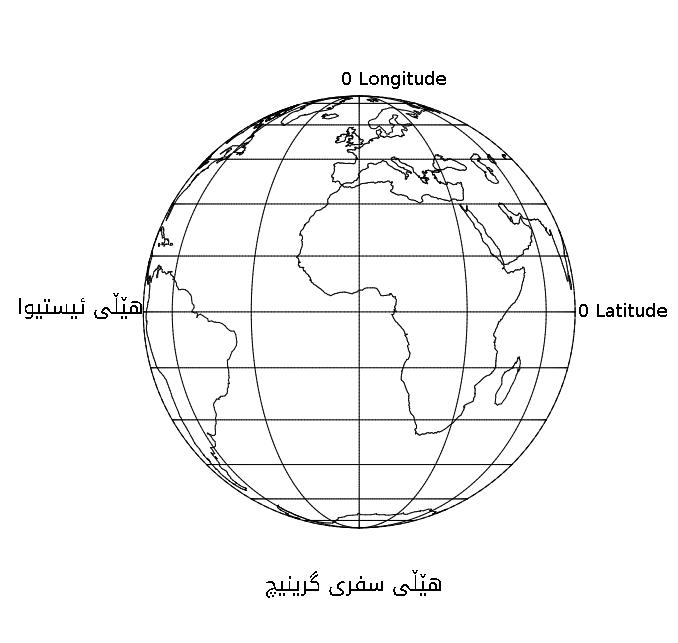 Globe Kurdish Label Lat Lon