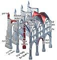 Gothic-wallstructure02.jpg