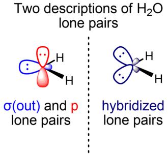 Sigma-pi and equivalent-orbital models - The symmetry-adapted and hybridized lone pairs of H2O