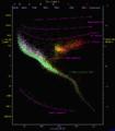 HRDiagram-Fr-sequenceprincipale.png