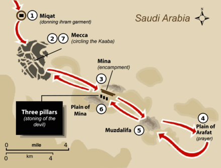 Diagram of the locations and rites of Hajj Hajj locations and rites.png
