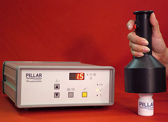 Induction sealing - A Hand Held induction sealer