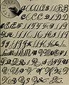 Hardware merchandising August-October 1912 (1912) (14781211561).jpg