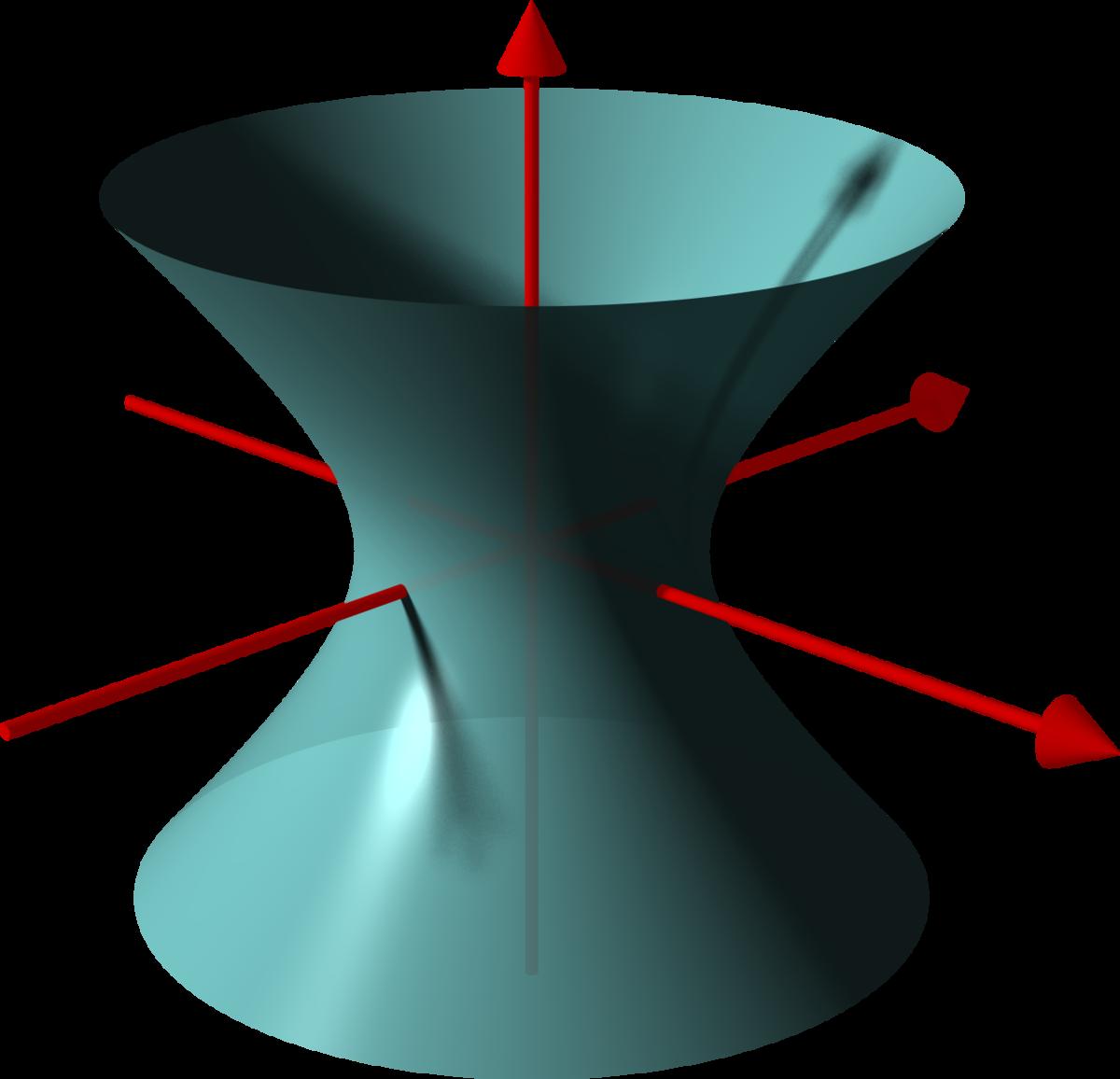 Hyperboloid - Wikipedia