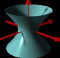 Hyperboloid1.png