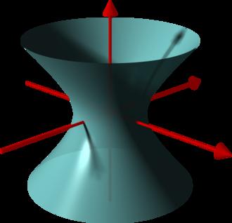 Hyperboloid - Image: Hyperboloid 1