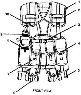 Individual Integrated Fighting System - IIFS Tactical Load Carrying Vest
