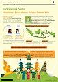 Infografis Kekerabatan Bahasa-bahasa Kita.jpg