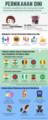 Infografis tentang Pernikahan Dini pada Perempuan.png