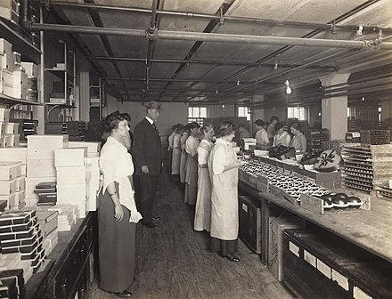 FDA official inspecting a candy factory c. 1911 Inspecting a Candy Factory (FDA045) (7039500349).jpg