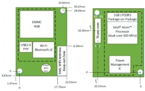Intel Edison - Image: Intel Edison PCB Block Diagram
