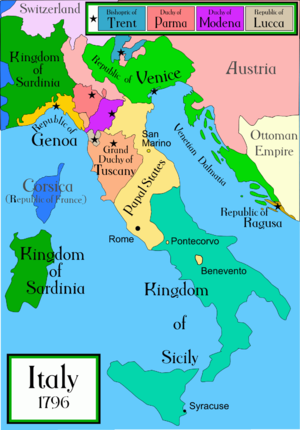History of Italy (1559–1814) - Italy before the Napoleonic invasion (1796).