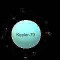 Kepler-70 system.png