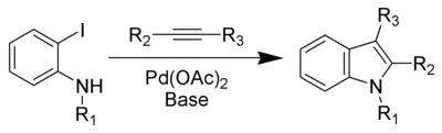 Larock Indole Synthesis Scheme.png