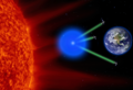 Laser Earth Shield repels solar flare extinction event.png