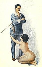 Bondage discipline domination masochism sadism submission