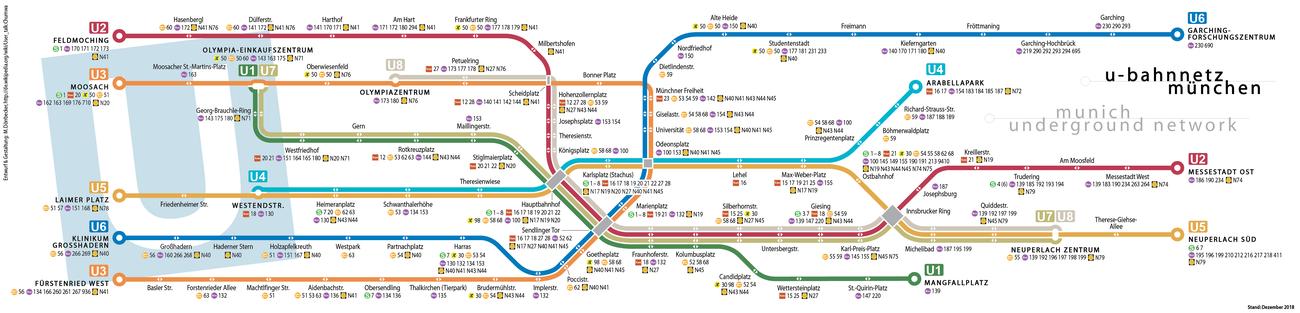 U Bahn München Wikipedia