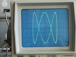 definition of oscilloscope