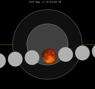 Lunar eclipse chart close-1979Sep06.png