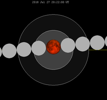 Lunar eclipse chart close-2018Jul27.png