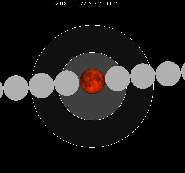 Lunar eclipse chart close-2018Jul27