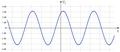 M99 course graph 1.png