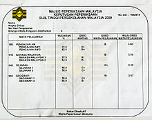Education in Malaysia - Wikipedia