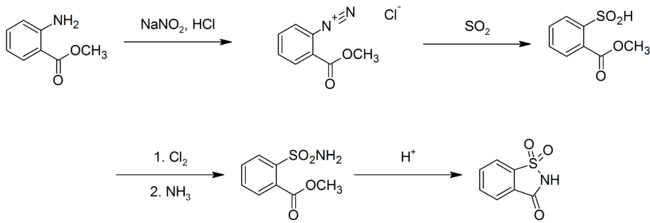 Maumee synthesis of saccharin.png