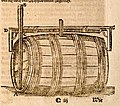 Measuring the length and the mean diameter of a wine cask, Zuccalmaglio, 1607.jpg