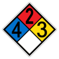 NFPA-704-NFPA-Diamonds-Sign-423.png