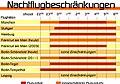 Nachtflugbeschraenkungen DE 2006.jpg
