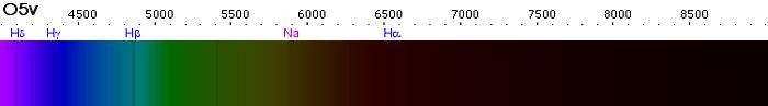 O5v-spectre