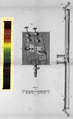 Optique physiologique.png