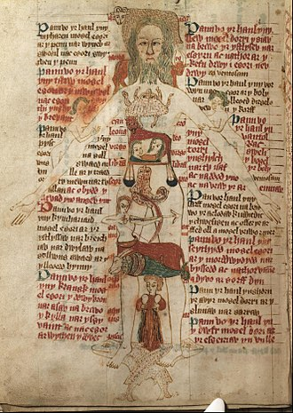 Astrology - The Zodiac Man a diagram of a human body and astrological symbols with instructions explaining the importance of astrology from a medical perspective. From a 15th-century Welsh manuscript