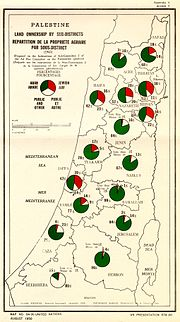 Palestine Land ownership by sub-district (1945)