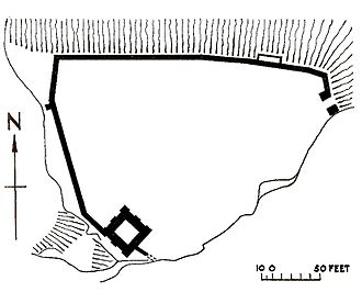 Peveril Castle - Image: Peveril castle plan