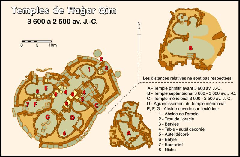 File:Plan des temples de Hagar Qim.png