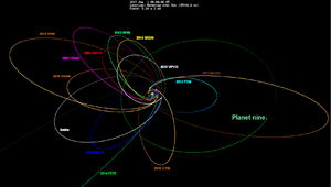 2015 RX245 - Image: Planet nine etnos now new 2