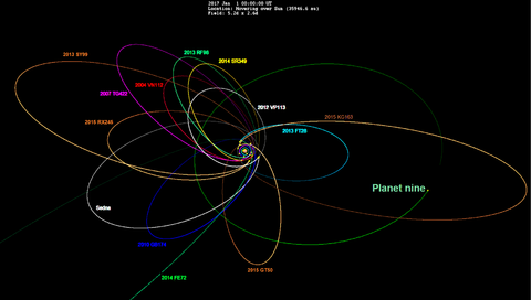 [Image: 480px-Planet_nine-etnos_now-new2.png]