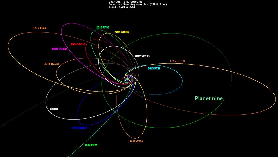 Planet nine-etnos now-new2