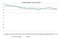 Població Tivenys 1990-2012.png