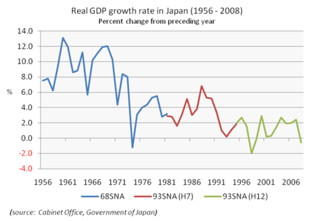 Aging of Japan - Wikipedia