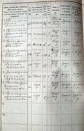 Russian-census-1897-p2