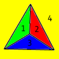 Schlegel tetraedre.png