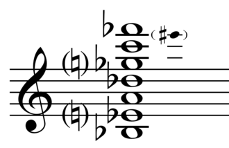 Perfect fourth - Quartal chord from Schoenberg's String Quartet No. 1.