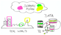 Semantic Modeling.png
