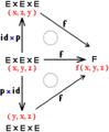 Simetría por diagrama.png